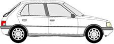 205 II (20A/C)